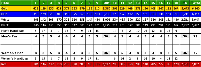Village Golf Club-scorecard